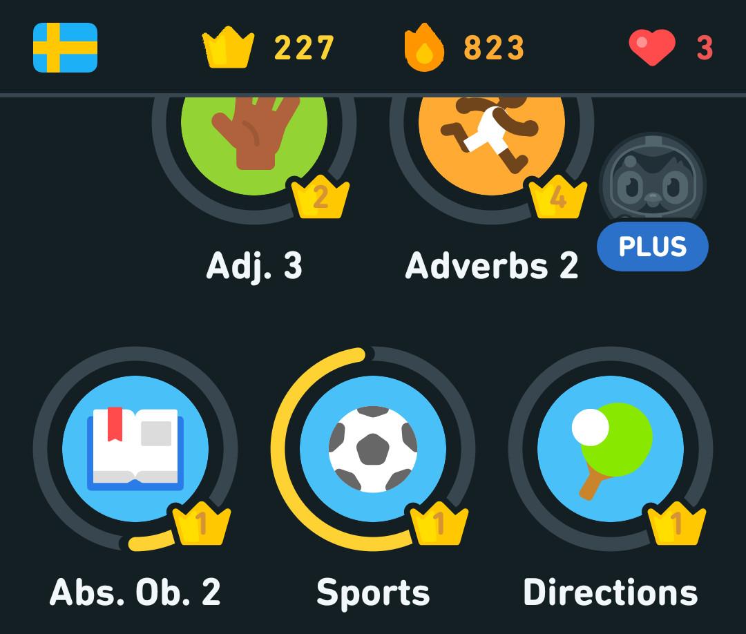 Screenshot of my Swedish Duolingo Progress
